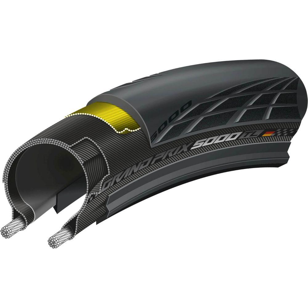 Continental buitenband GP 5000 Tubeless 700 x 28 zwart vouw
