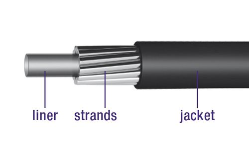 btkabel SIS 4.2mm vers per m €  4.95 zi P/M